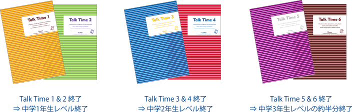 Talk Time シリーズ レベル概要
