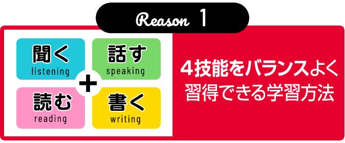 4技能をバランスよく習得できる学習方法